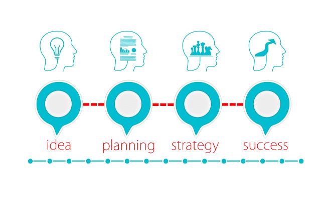 בניית תוכנית עסקית לחנות וירטואלית